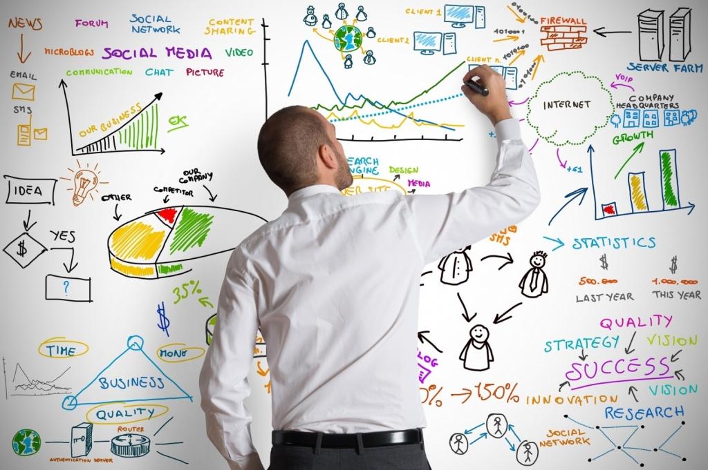 Особенности и виды интернет-маркетинга
