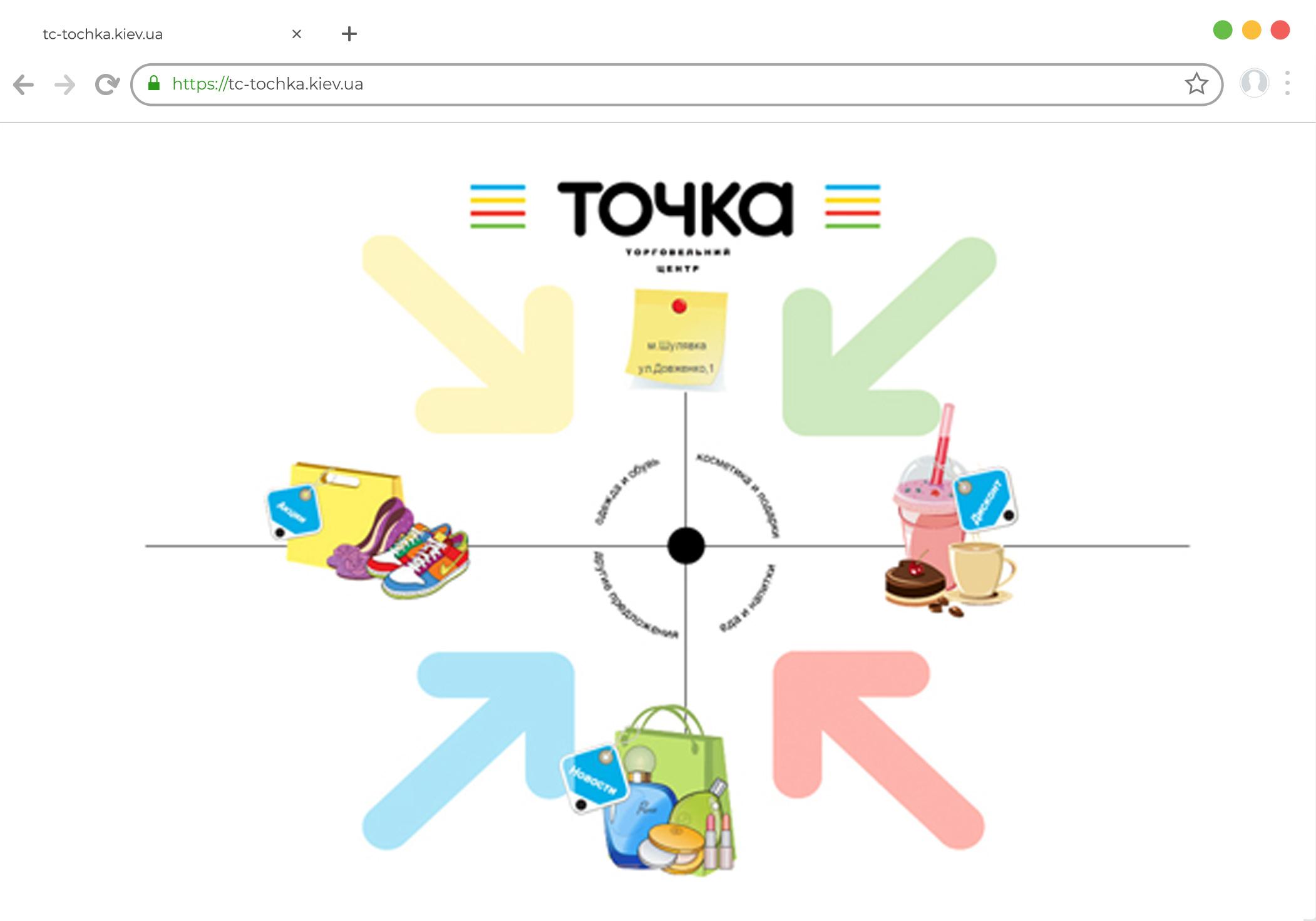 Разработка сайта для торгового центра Точка